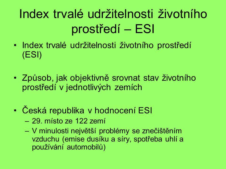 Index trvalé udržitelnosti životního prostředí – ESI