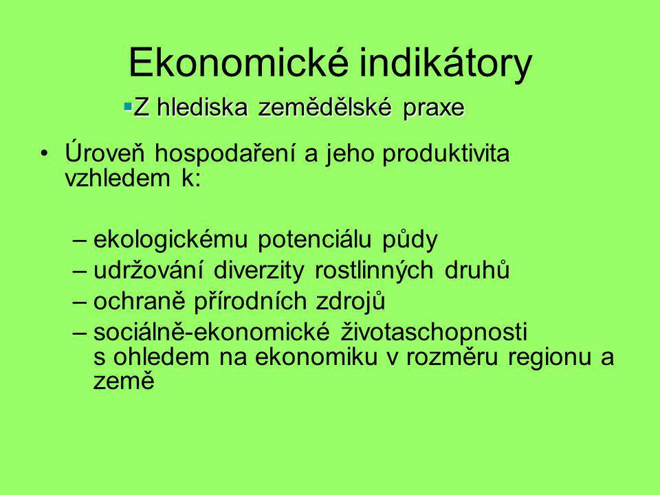 Ekonomické indikátory