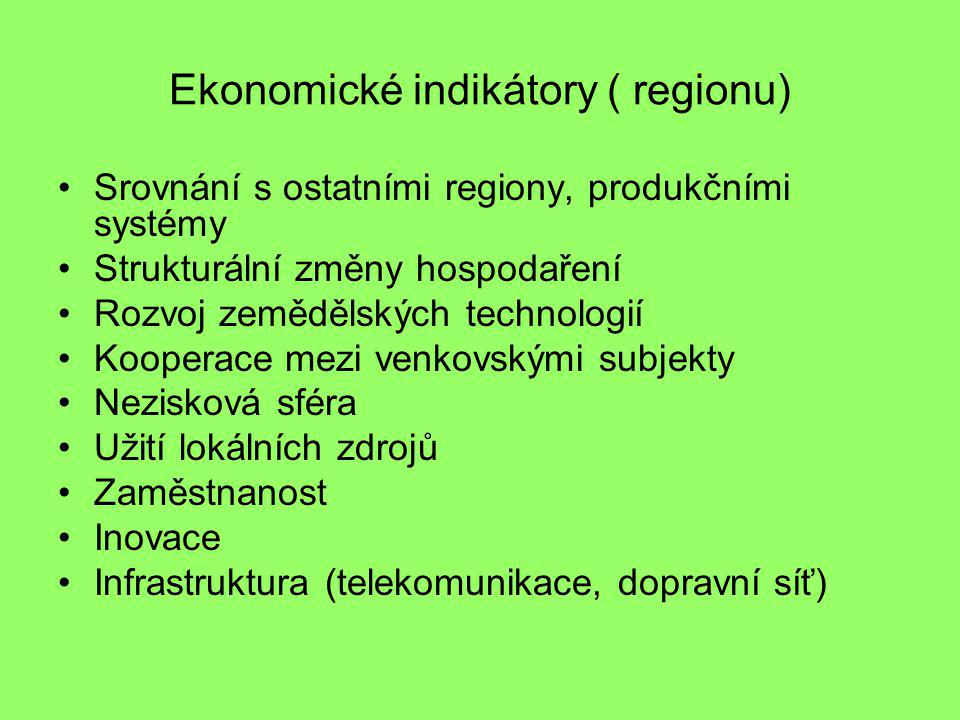 Ekonomické indikátory ( regionu)