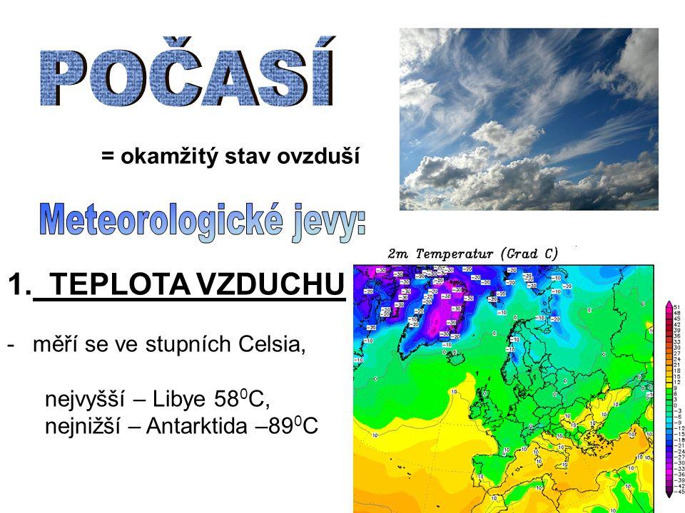 POČASÍ Meteorologické jevy: 1. TEPLOTA VZDUCHU = okamžitý stav ovzduší