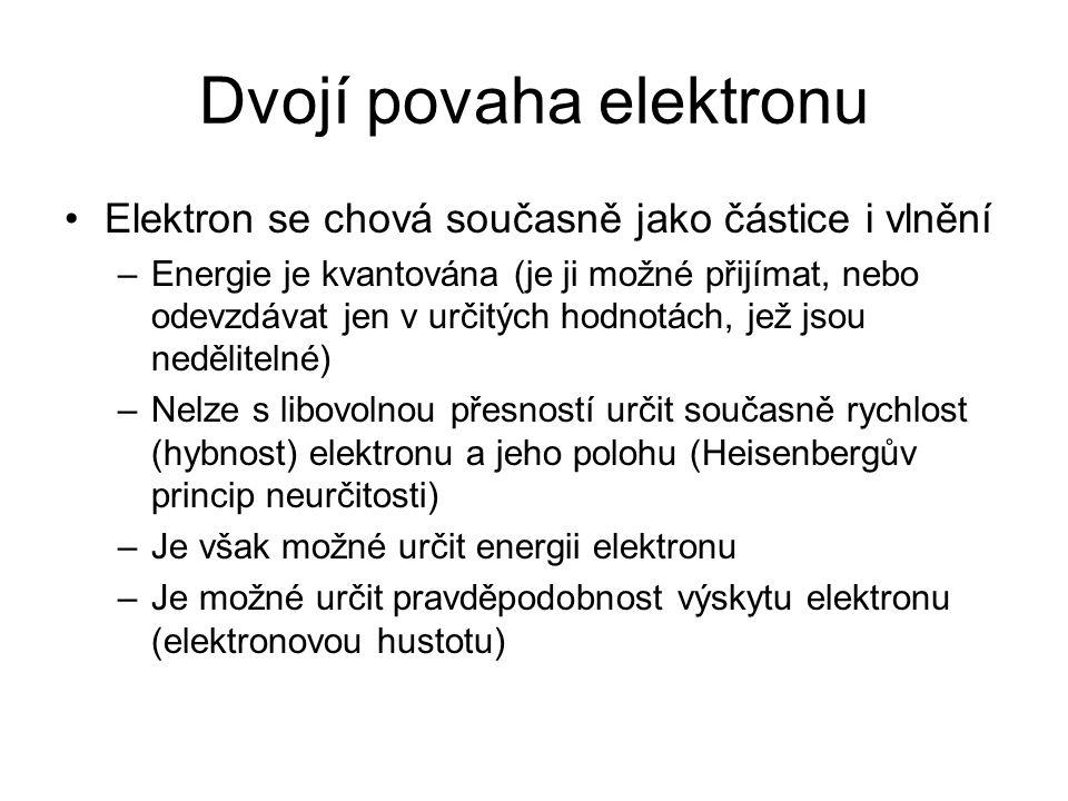 Dvojí povaha elektronu