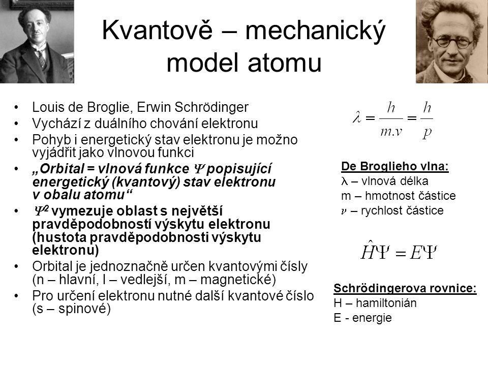 Kvantově – mechanický model atomu