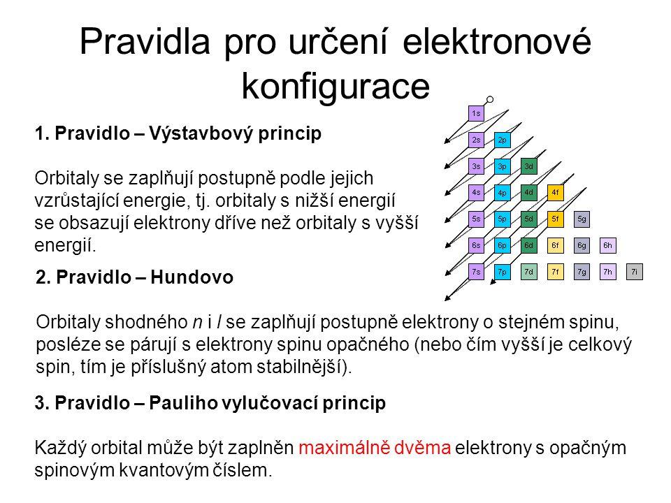 Pravidla pro určení elektronové konfigurace