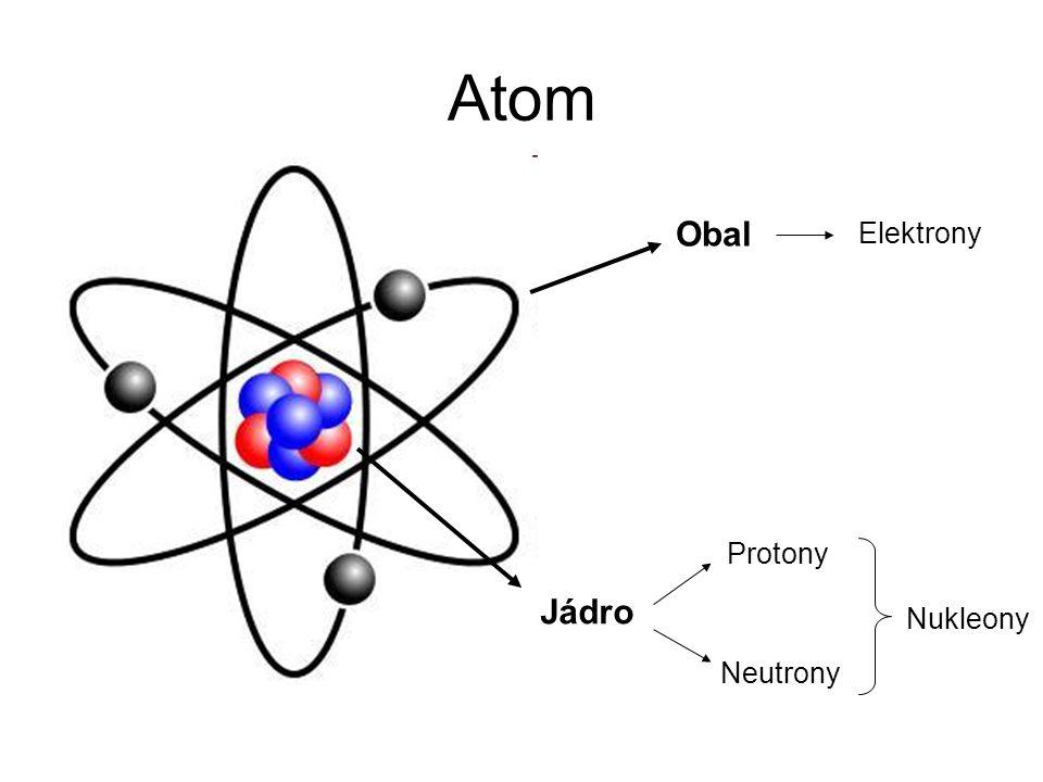 Atom Obal Elektrony Protony Jádro Nukleony Neutrony