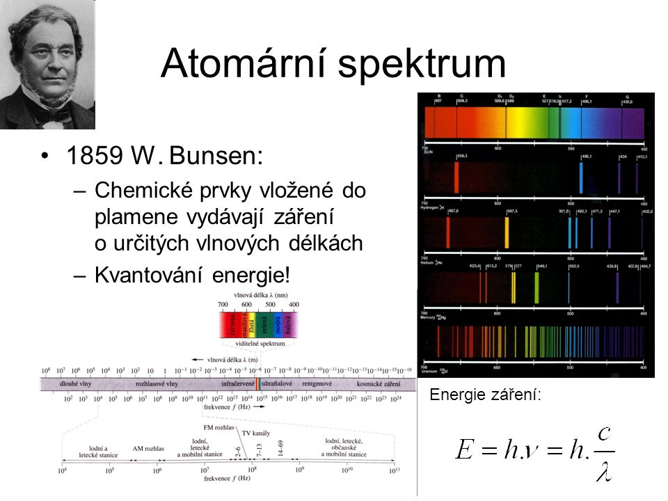 Atomární spektrum 1859 W. Bunsen: