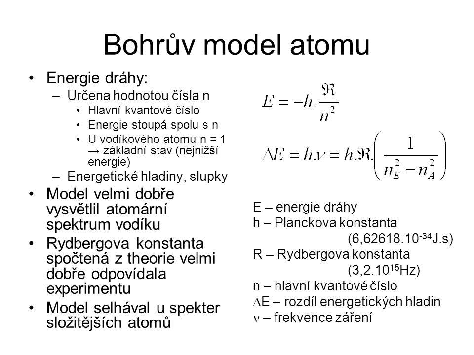 Bohrův model atomu Energie dráhy: