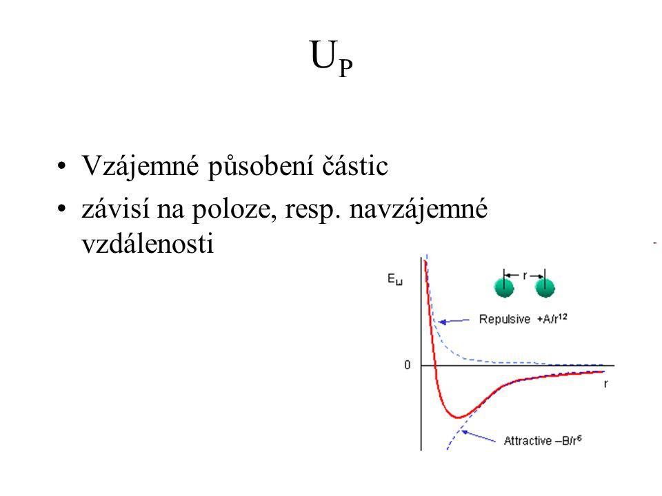 UP Vzájemné působení částic