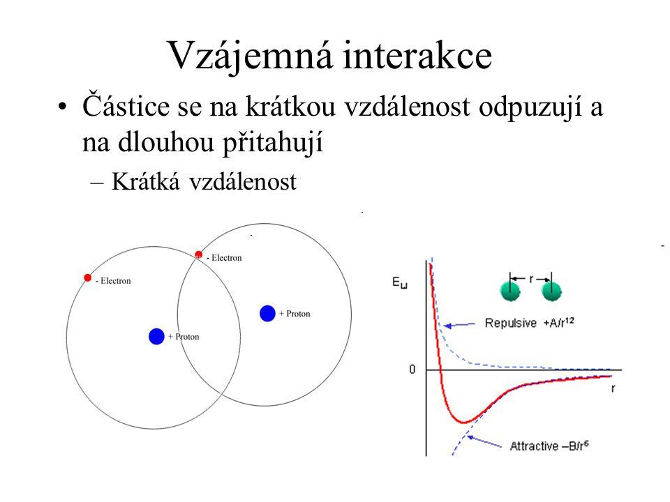 Vzájemná interakce Částice se na krátkou vzdálenost odpuzují a na dlouhou přitahují.