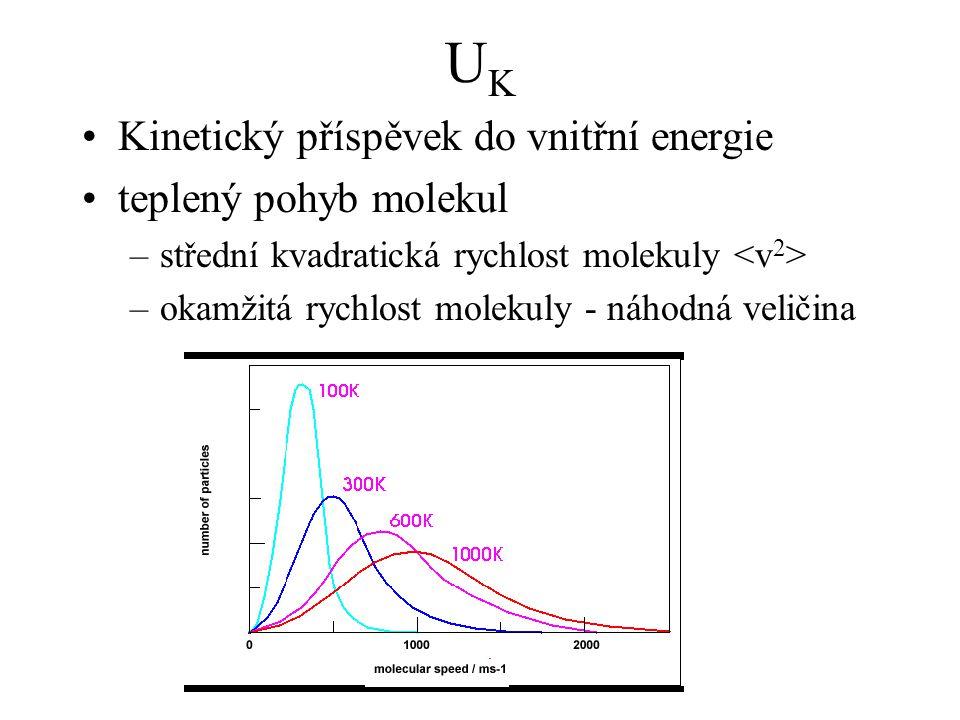 UK Kinetický příspěvek do vnitřní energie teplený pohyb molekul