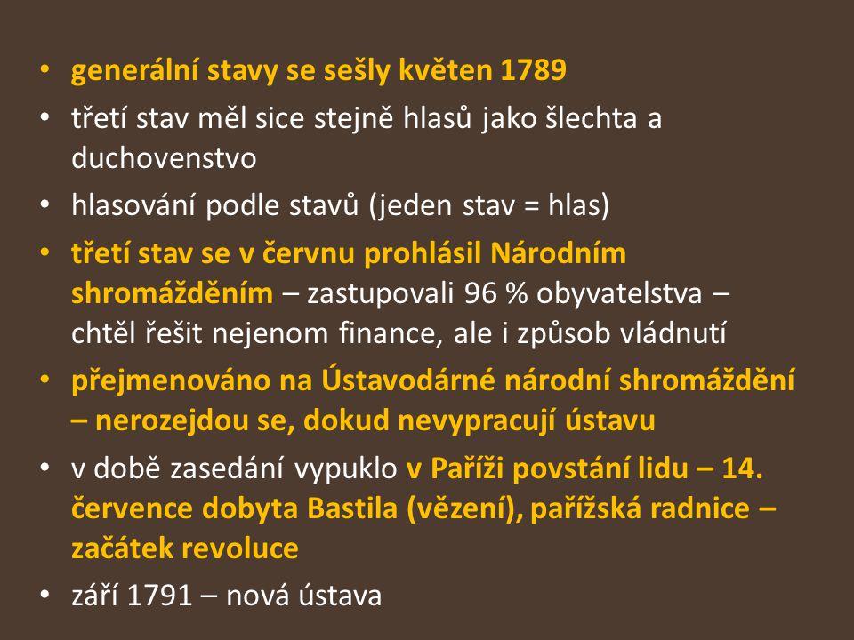 generální stavy se sešly květen 1789