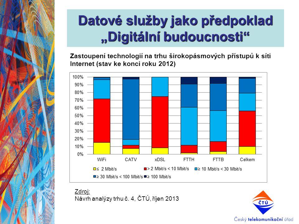 """Datové služby jako předpoklad """"Digitální budoucnosti"""