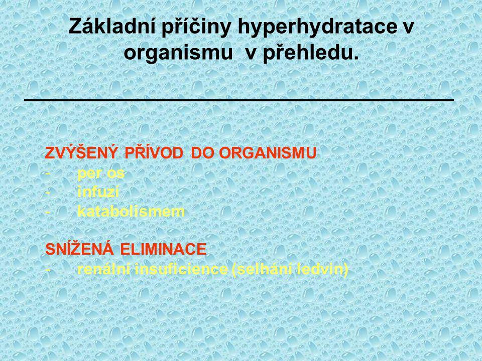Základní příčiny hyperhydratace v organismu v přehledu.