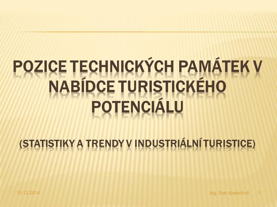 Pozice technických památek v nabídce turistického potenciálu (Statistiky a trendy v industriální turistice)