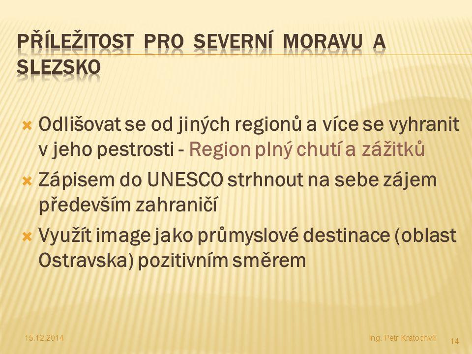 Příležitost pro Severní Moravu a slezsko