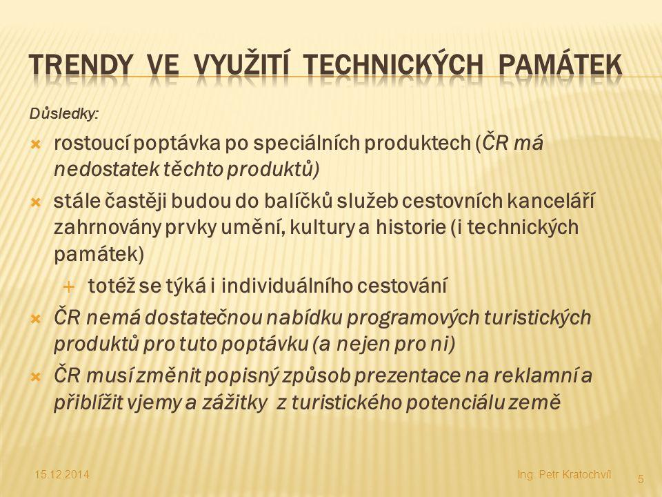 Trendy ve využití technických památek