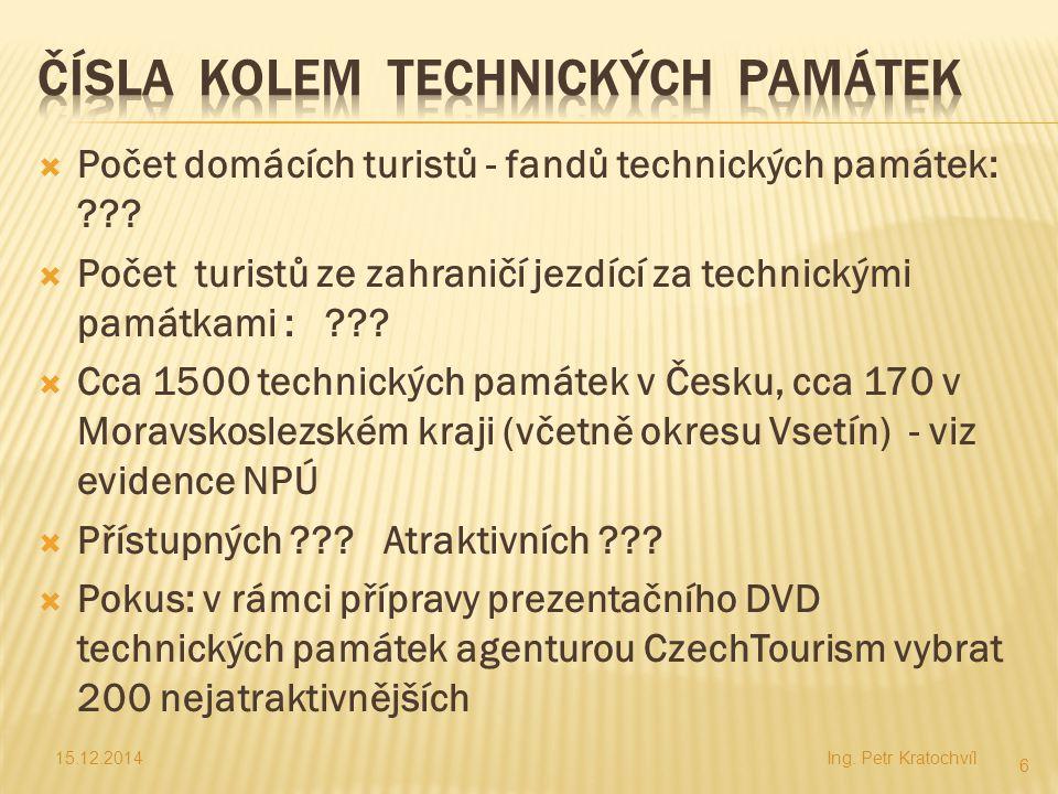 Čísla kolem technických památek