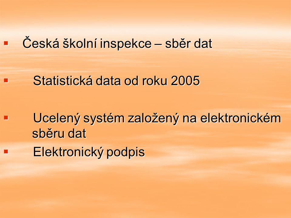 Česká školní inspekce – sběr dat
