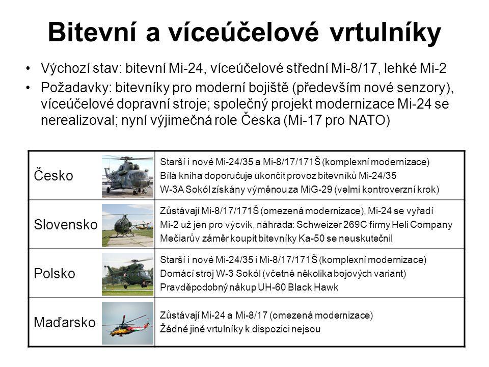 Bitevní a víceúčelové vrtulníky