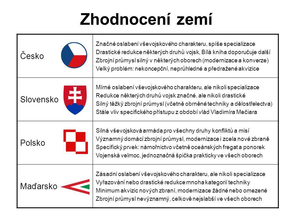 Zhodnocení zemí Česko Slovensko Polsko Maďarsko