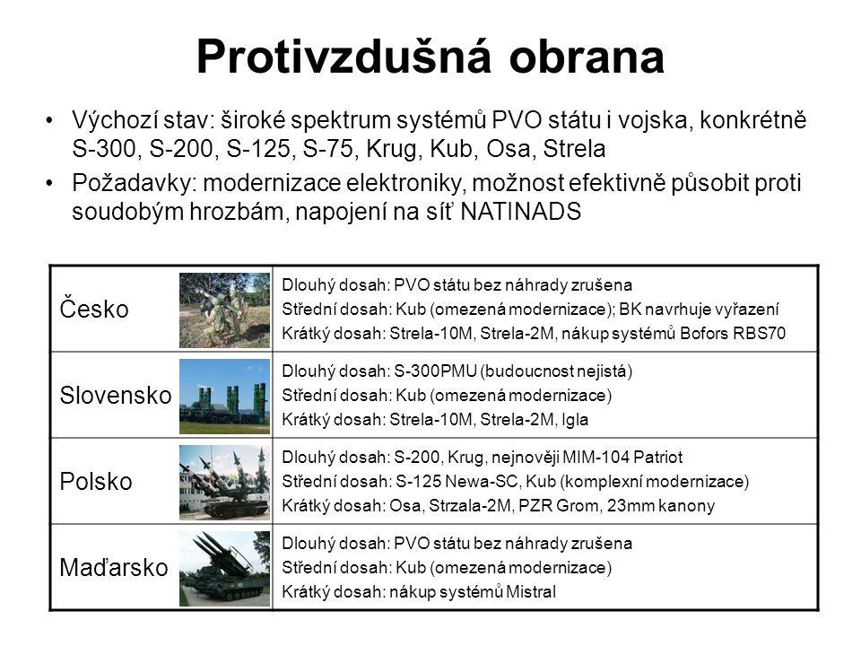 Protivzdušná obrana Výchozí stav: široké spektrum systémů PVO státu i vojska, konkrétně S-300, S-200, S-125, S-75, Krug, Kub, Osa, Strela.