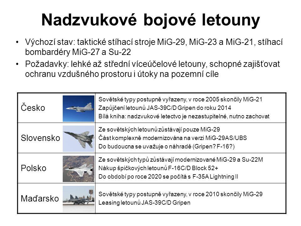 Nadzvukové bojové letouny