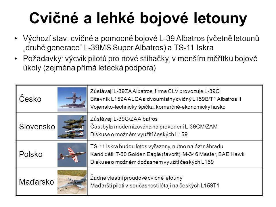 Cvičné a lehké bojové letouny
