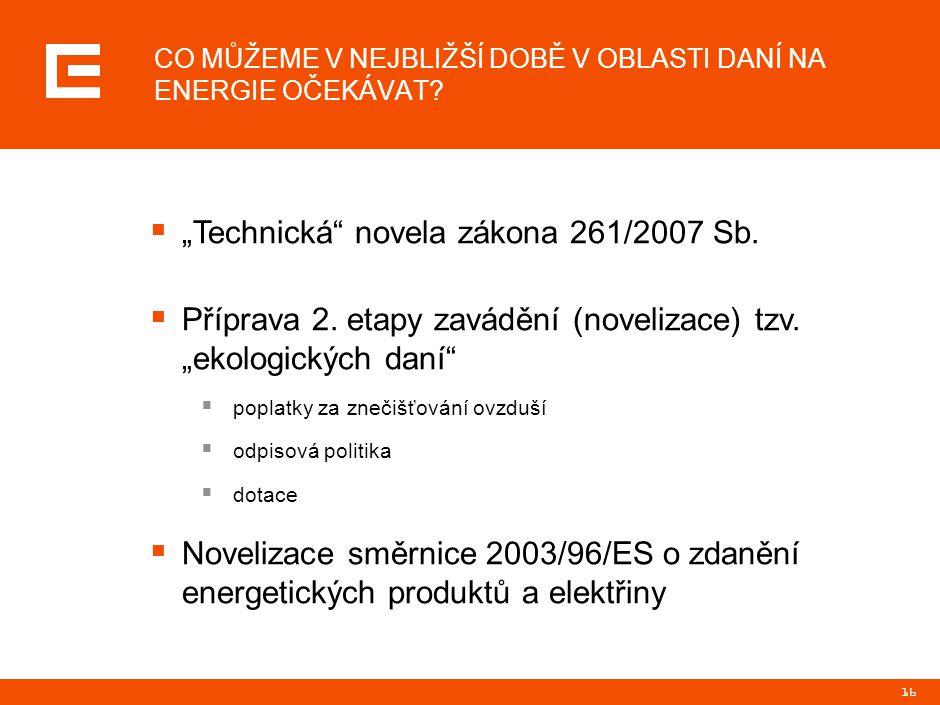 JAKÉ LZE OČEKÁVAT ZMĚNY PŘI NOVELIZACI SMĚRNICE 2003/96/ES