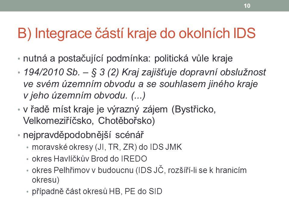 B) Integrace částí kraje do okolních IDS