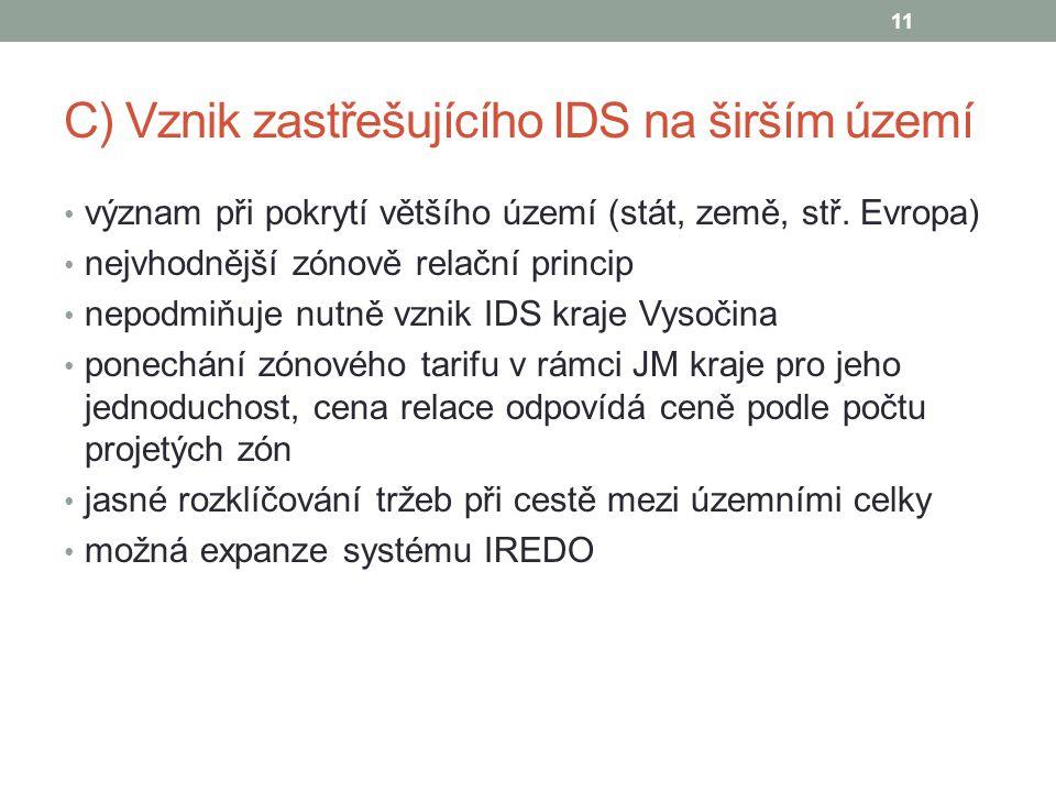 C) Vznik zastřešujícího IDS na širším území