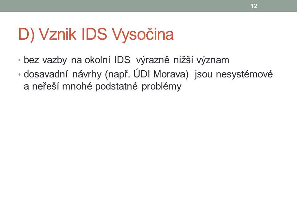 D) Vznik IDS Vysočina bez vazby na okolní IDS výrazně nižší význam
