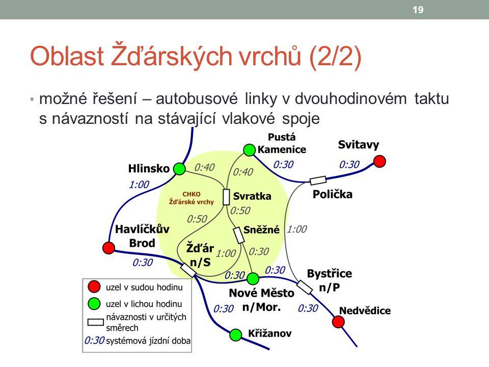 Oblast Žďárských vrchů (2/2)