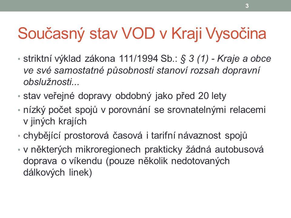 Současný stav VOD v Kraji Vysočina