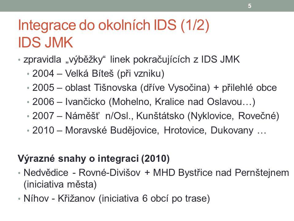 Integrace do okolních IDS (1/2) IDS JMK