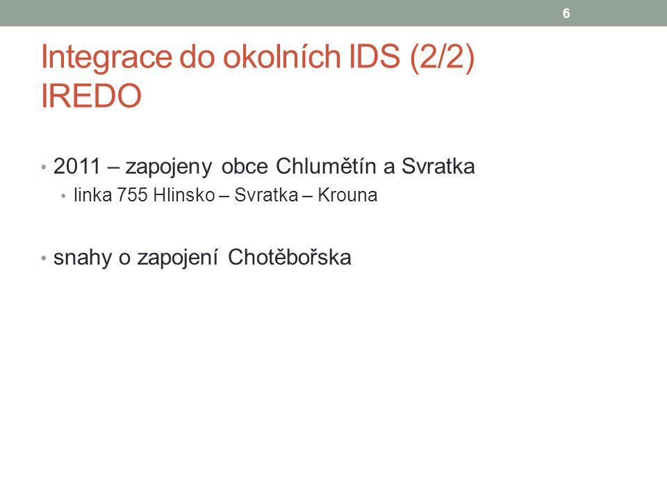 Integrace do okolních IDS (2/2) IREDO
