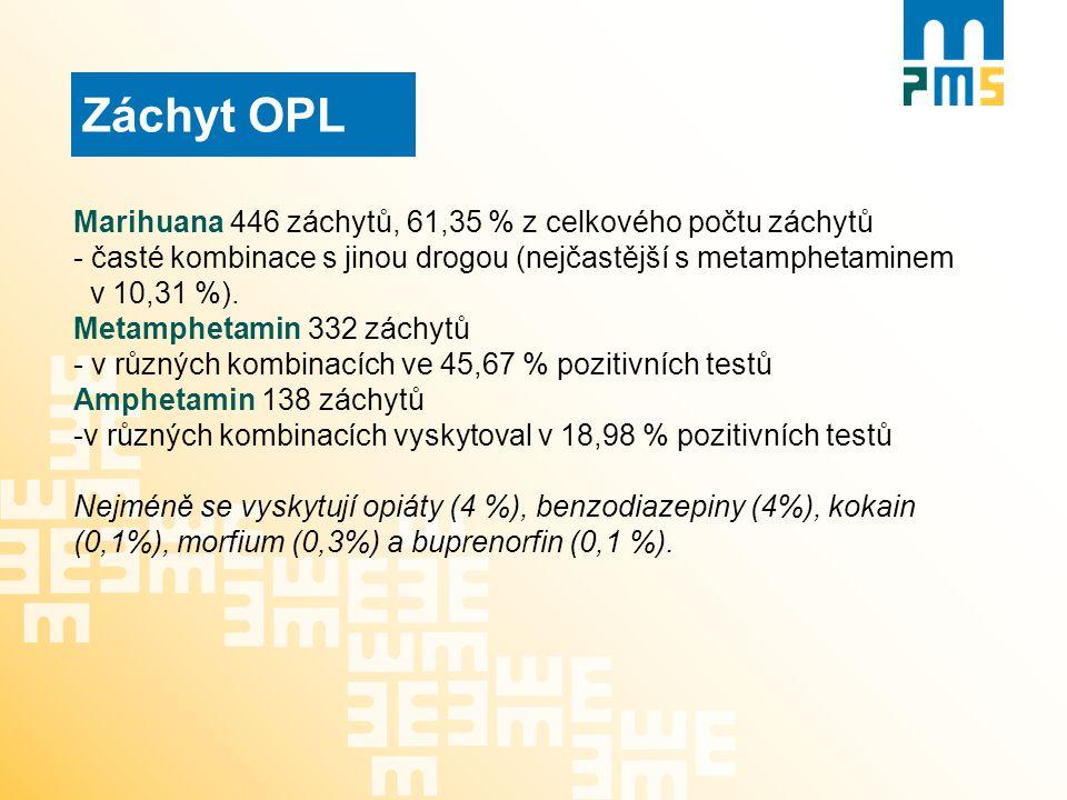 Záchyt OPL Marihuana 446 záchytů, 61,35 % z celkového počtu záchytů