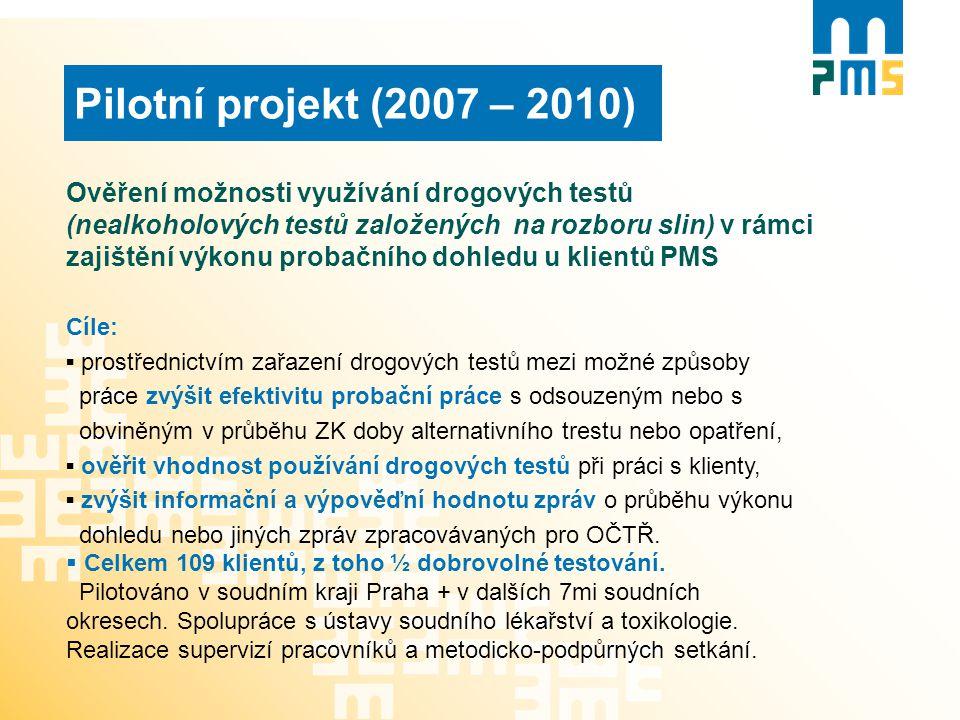 Pilotní projekt (2007 – 2010)