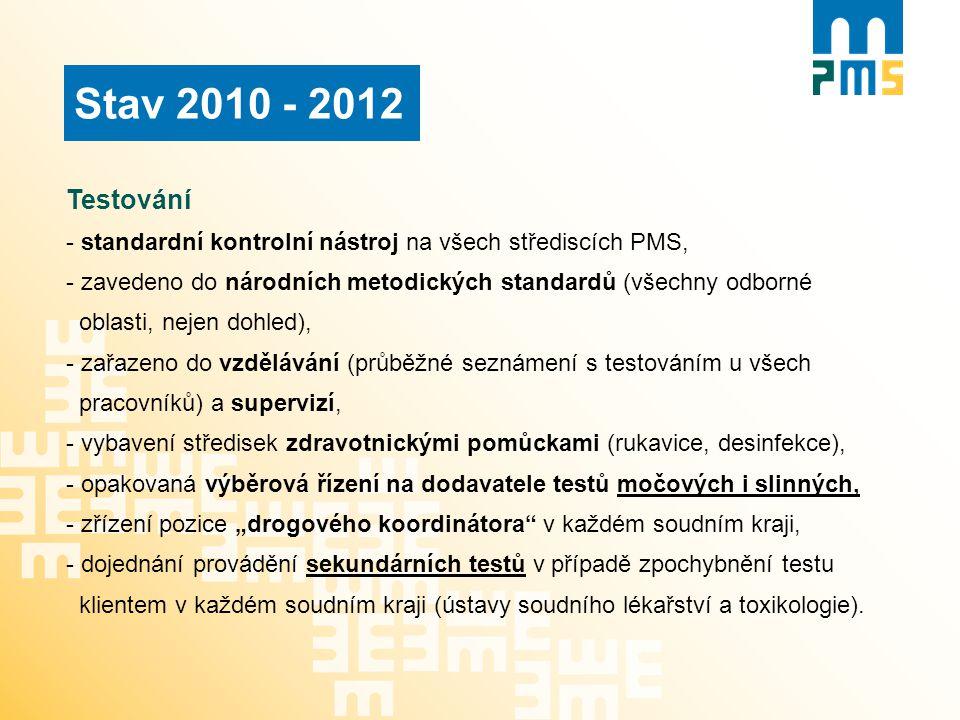 Stav 2010 - 2012 Testování. - standardní kontrolní nástroj na všech střediscích PMS, zavedeno do národních metodických standardů (všechny odborné.