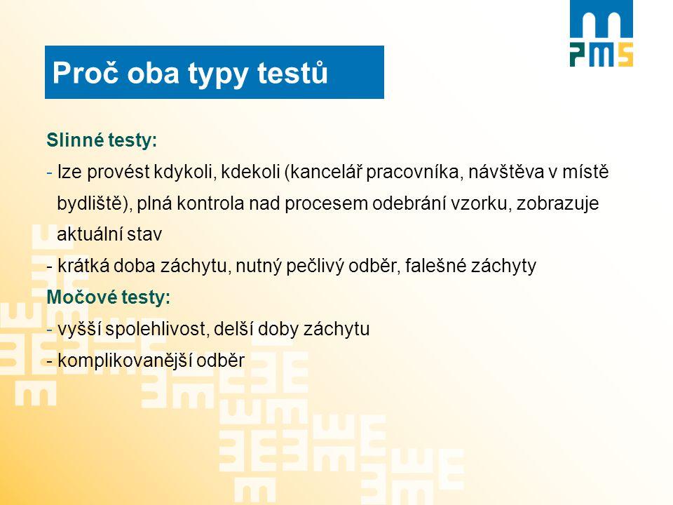 Proč oba typy testů Slinné testy: