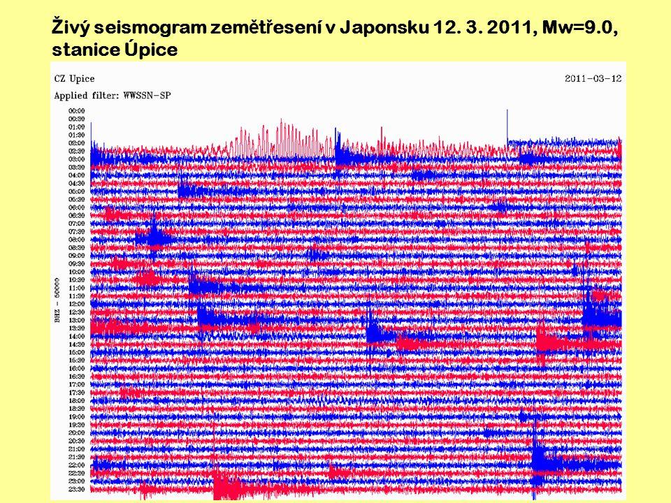 Živý seismogram zemětřesení v Japonsku 12. 3. 2011, Mw=9