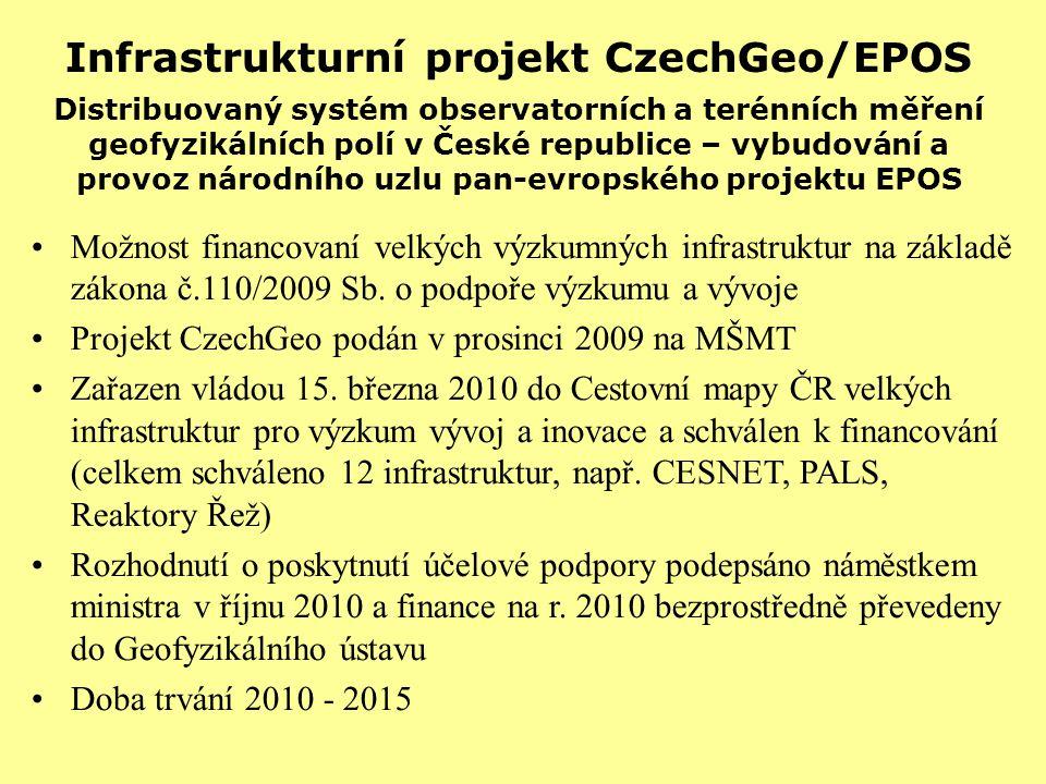 Infrastrukturní projekt CzechGeo/EPOS