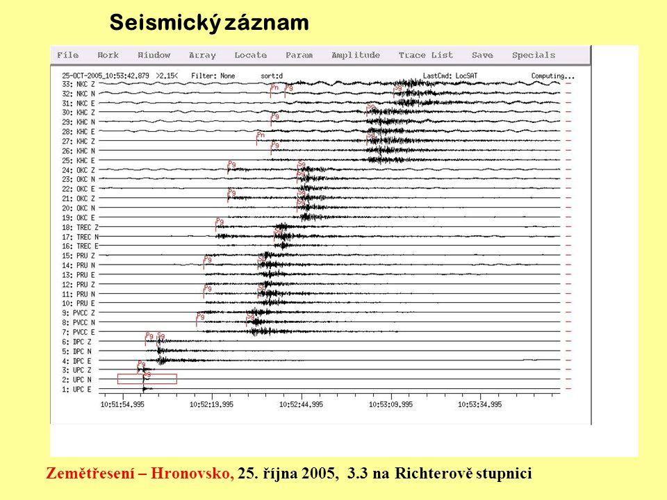 Seismický záznam Zemětřesení – Hronovsko, 25. října 2005, 3.3 na Richterově stupnici