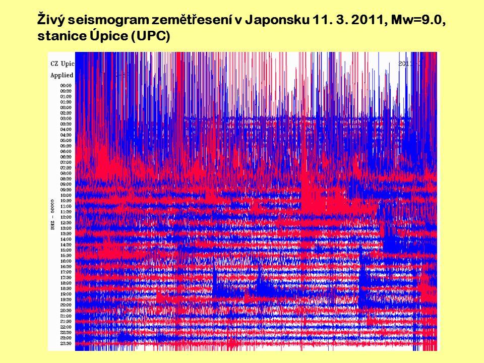 Živý seismogram zemětřesení v Japonsku 11. 3. 2011, Mw=9