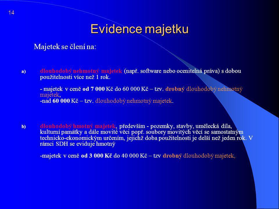 Evidence majetku Majetek se člení na: