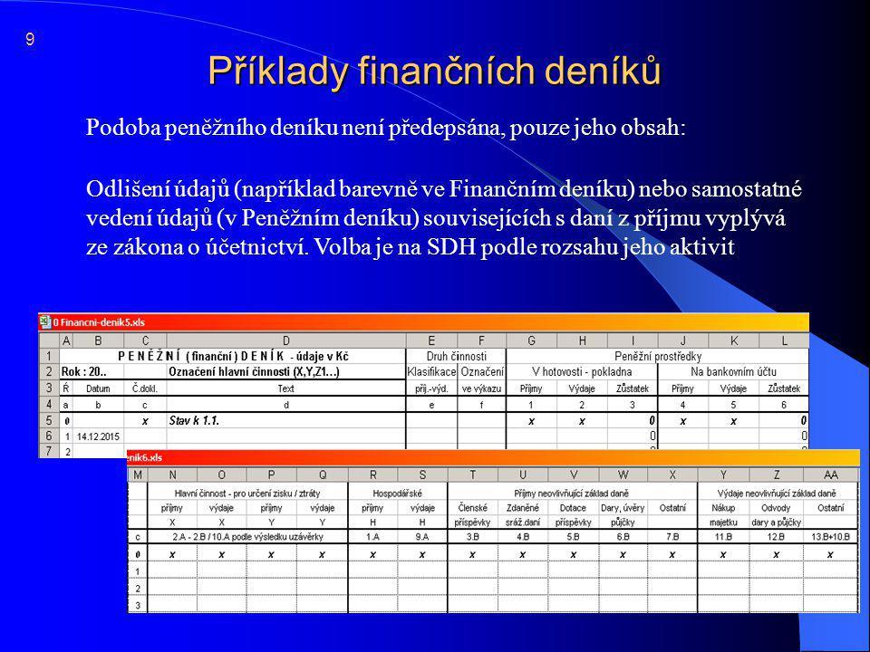 Příklady finančních deníků
