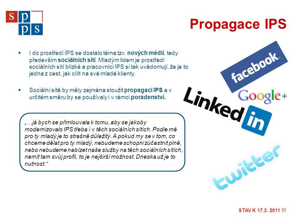 Propagace IPS