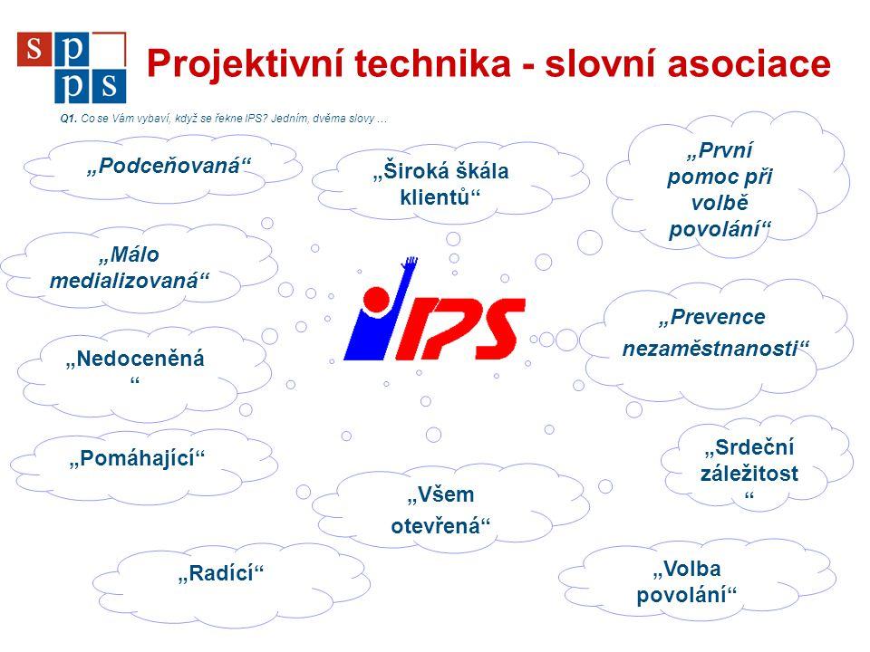 Projektivní technika - slovní asociace