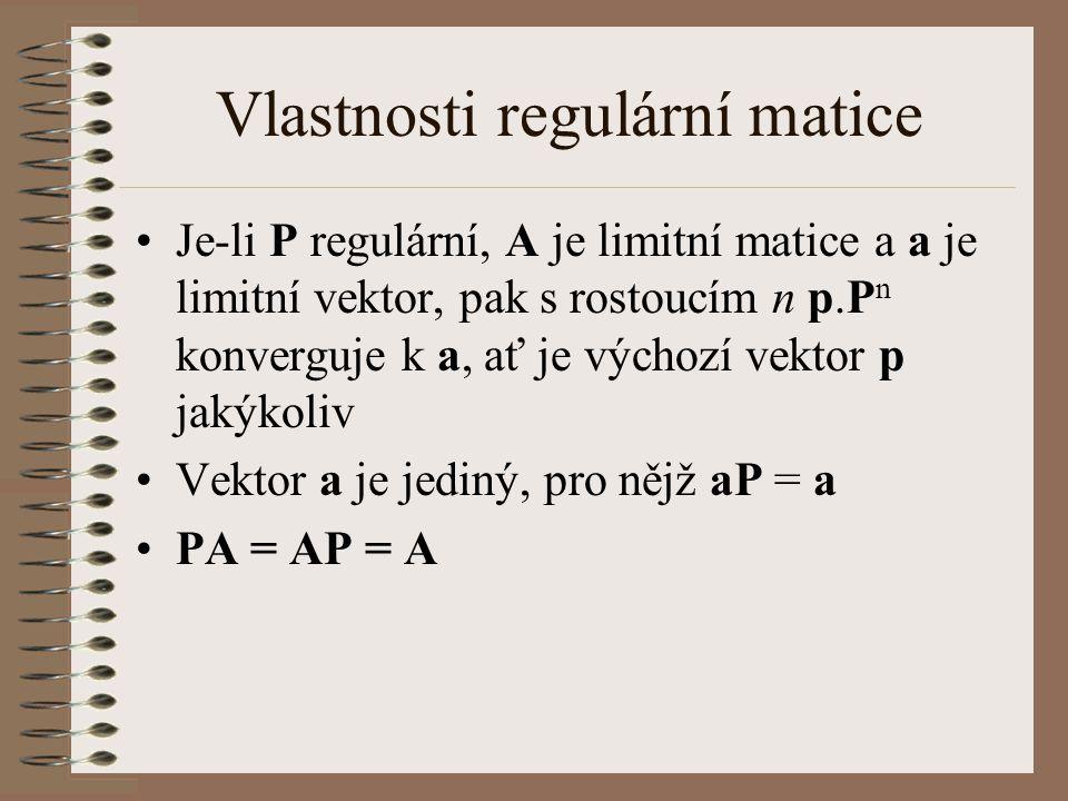 Vlastnosti regulární matice
