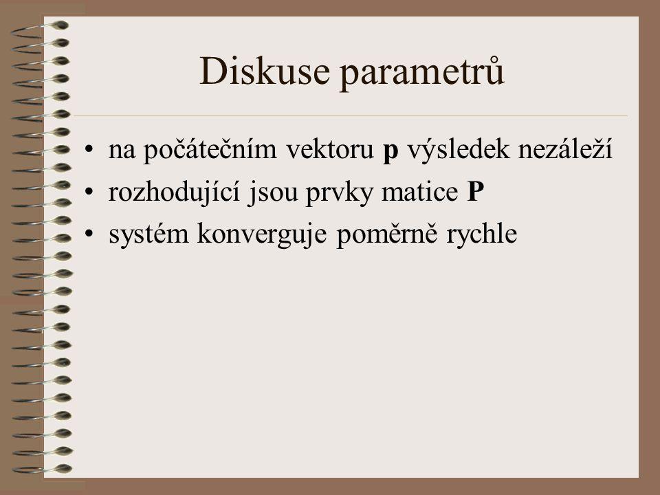 Diskuse parametrů na počátečním vektoru p výsledek nezáleží
