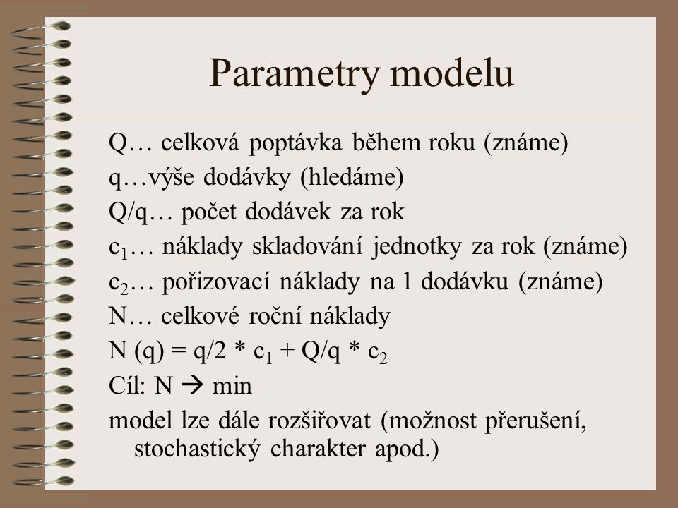 Parametry modelu Q… celková poptávka během roku (známe)