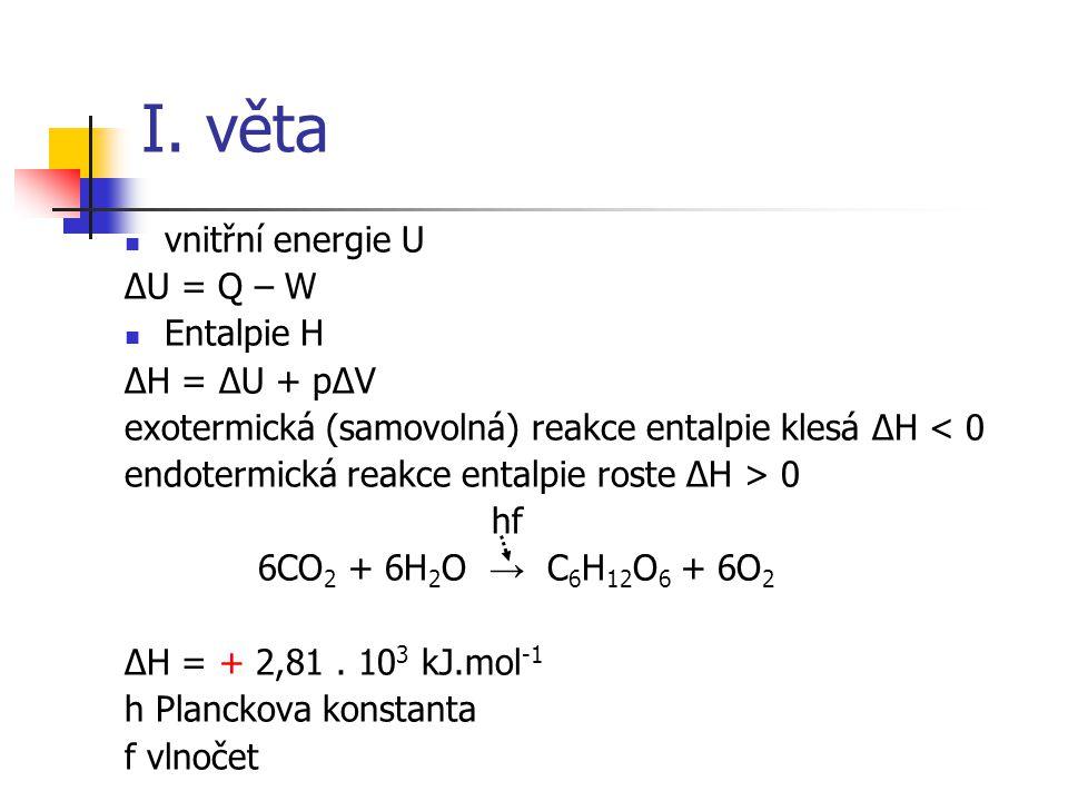 I. věta vnitřní energie U ΔU = Q – W Entalpie H ΔH = ΔU + pΔV